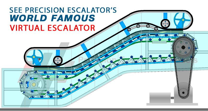 Precision Escalator | Escalator Parts | Escalator Cleaning
